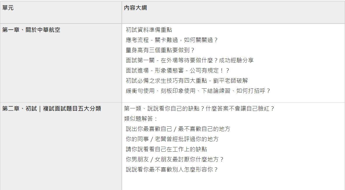 (線上影音課程)中華航空招募準備及高頻面試中英題目必勝大全