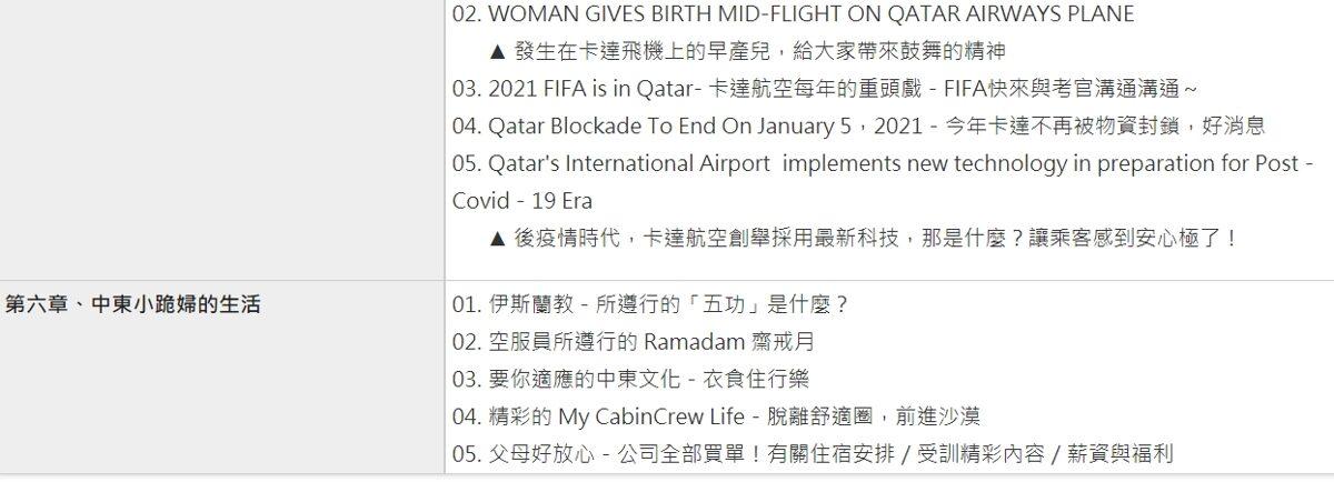 (線上影音課程)卡達航空空服員應試準備及中英文面試題解100
