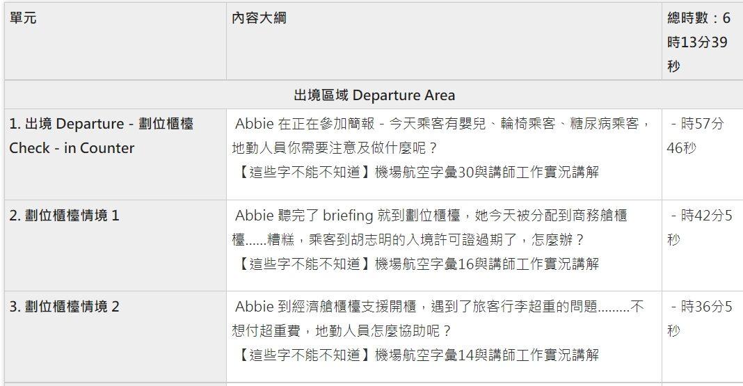 (線上影音課程)航空機場地勤工作實境及實用機場英文